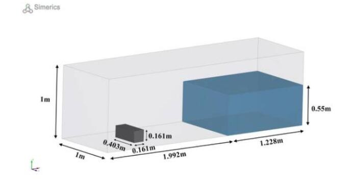 PumpLinx VOF功能应用与验证